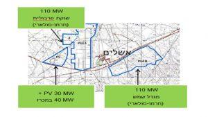 הפרויקטים של עמק האנרגיה המתחדשת