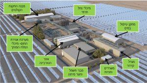 הדמיה של תחנת הכוח באשלים